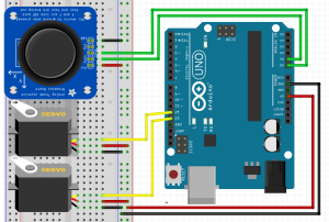 26-Joystick İle İki Servo Motor Kontrolü